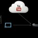 Chrome தெரியும் Chromecast தெரியுமா?
